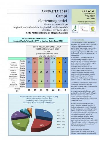 210220 infografica cem rc