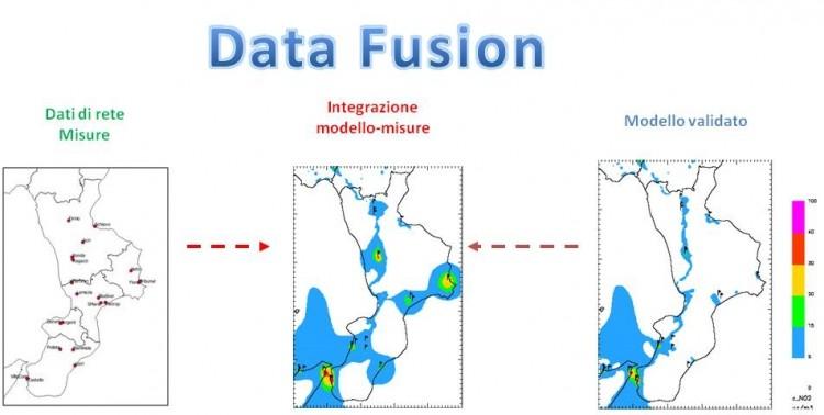 datafusion